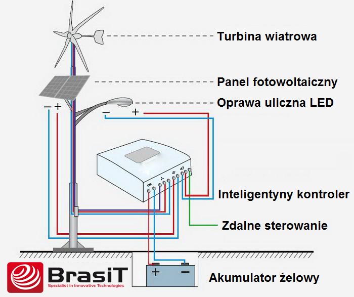 lampa hybrydowa schemat podłączenia - BrasiT